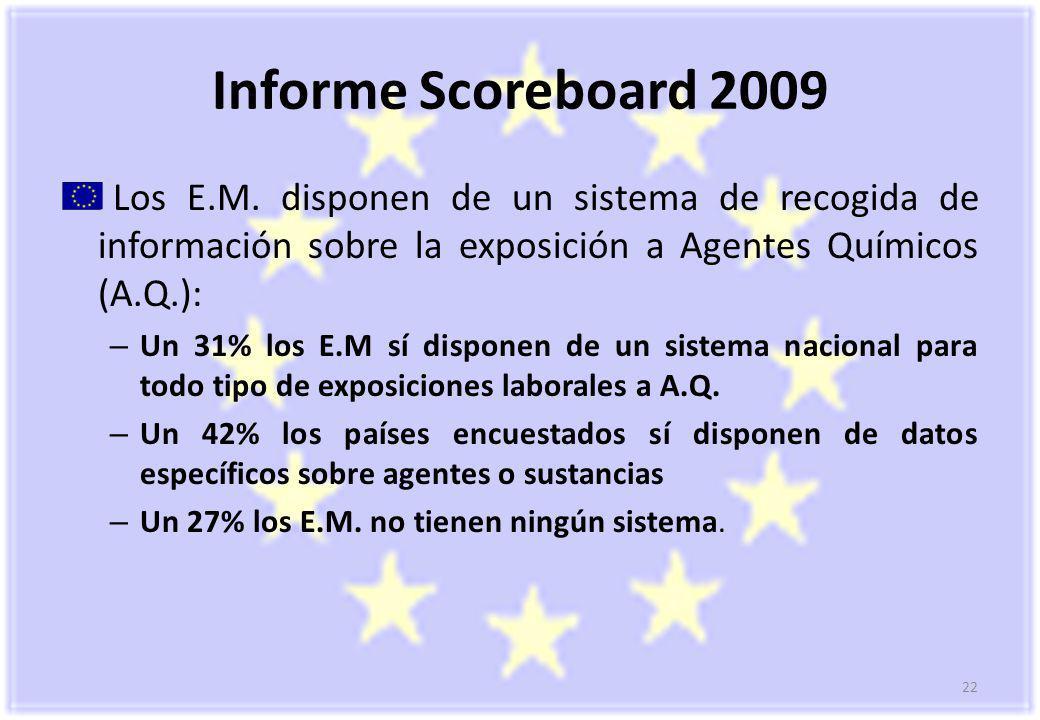 22 Informe Scoreboard 2009 Los E.M.