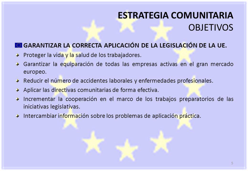 5 ESTRATEGIA COMUNITARIA OBJETIVOS GARANTIZAR LA CORRECTA APLICACIÓN DE LA LEGISLACIÓN DE LA UE.