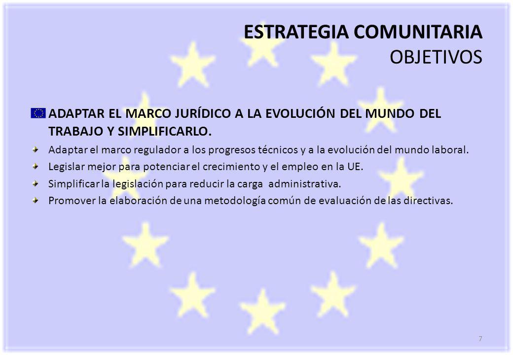 7 ESTRATEGIA COMUNITARIA OBJETIVOS ADAPTAR EL MARCO JURÍDICO A LA EVOLUCIÓN DEL MUNDO DEL TRABAJO Y SIMPLIFICARLO.