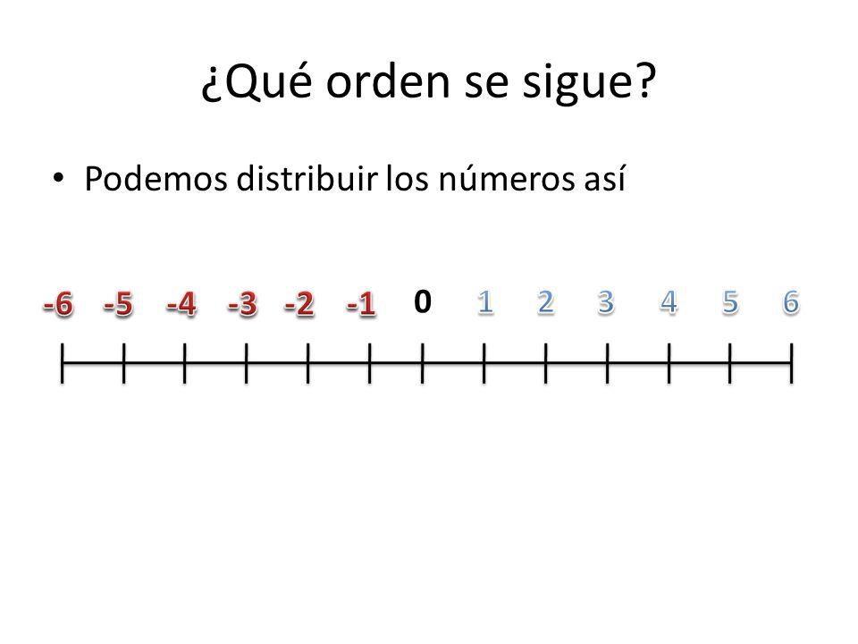 ¿Qué orden se sigue? Podemos distribuir los números así 0