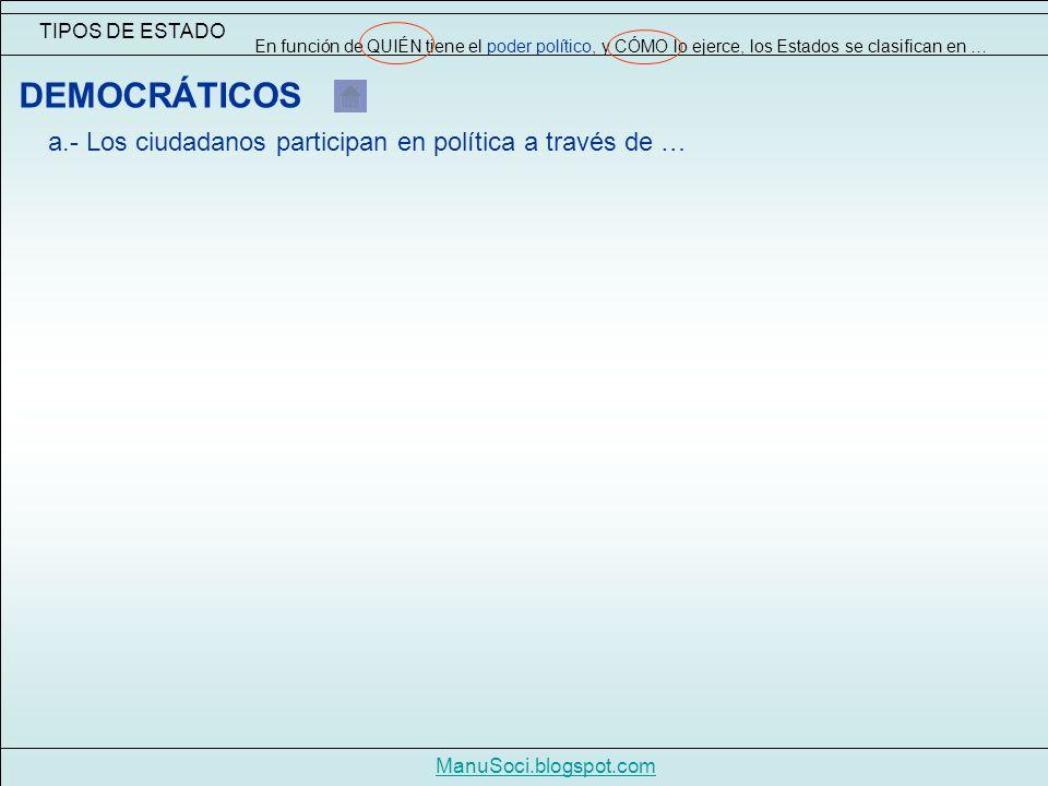 TIPOS DE ESTADO En función de QUIÉN tiene el poder político, y CÓMO lo ejerce, los Estados se clasifican en … ManuSoci.blogspot.com DEMOCRÁTICOS a.- Los ciudadanos participan en política a través de …