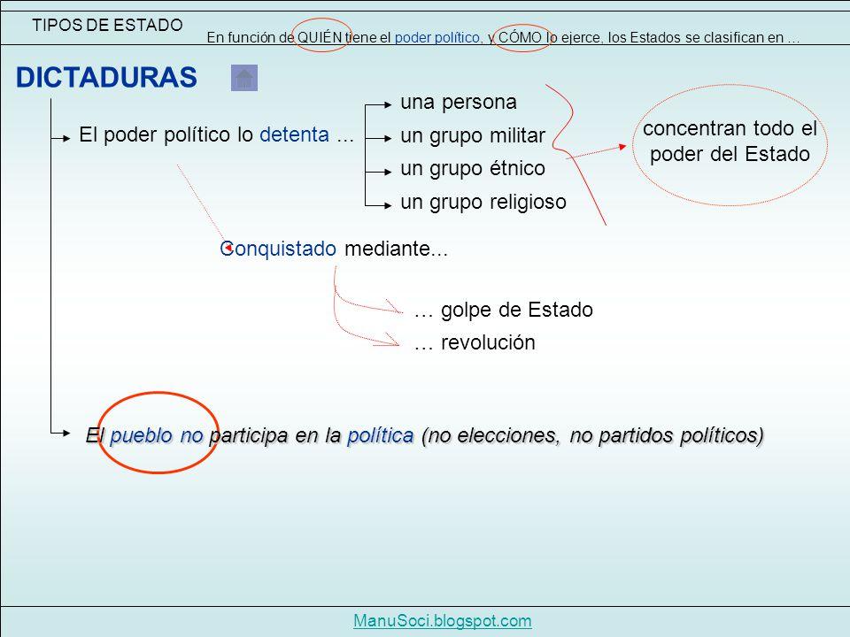 TIPOS DE ESTADO ManuSoci.blogspot.com En función de QUIÉN tiene el poder político, y CÓMO lo ejerce, los Estados se clasifican en … El poder político lo detenta...