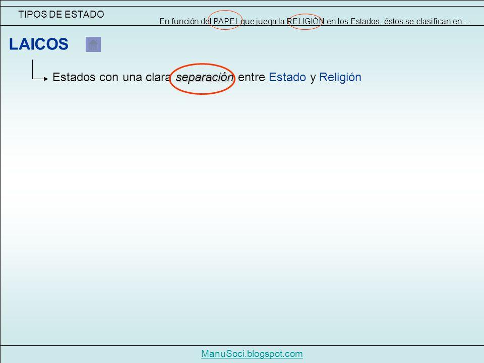 TIPOS DE ESTADO ManuSoci.blogspot.com separación Estados con una clara separación entre Estado y Religión LAICOS En función del PAPEL que juega la RELIGIÓN en los Estados, éstos se clasifican en …