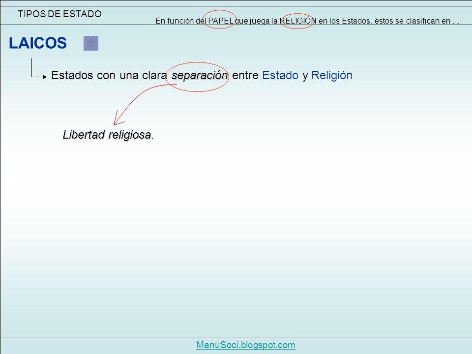 TIPOS DE ESTADO ManuSoci.blogspot.com separación Estados con una clara separación entre Estado y Religión LAICOS Libertad religiosa Libertad religiosa.