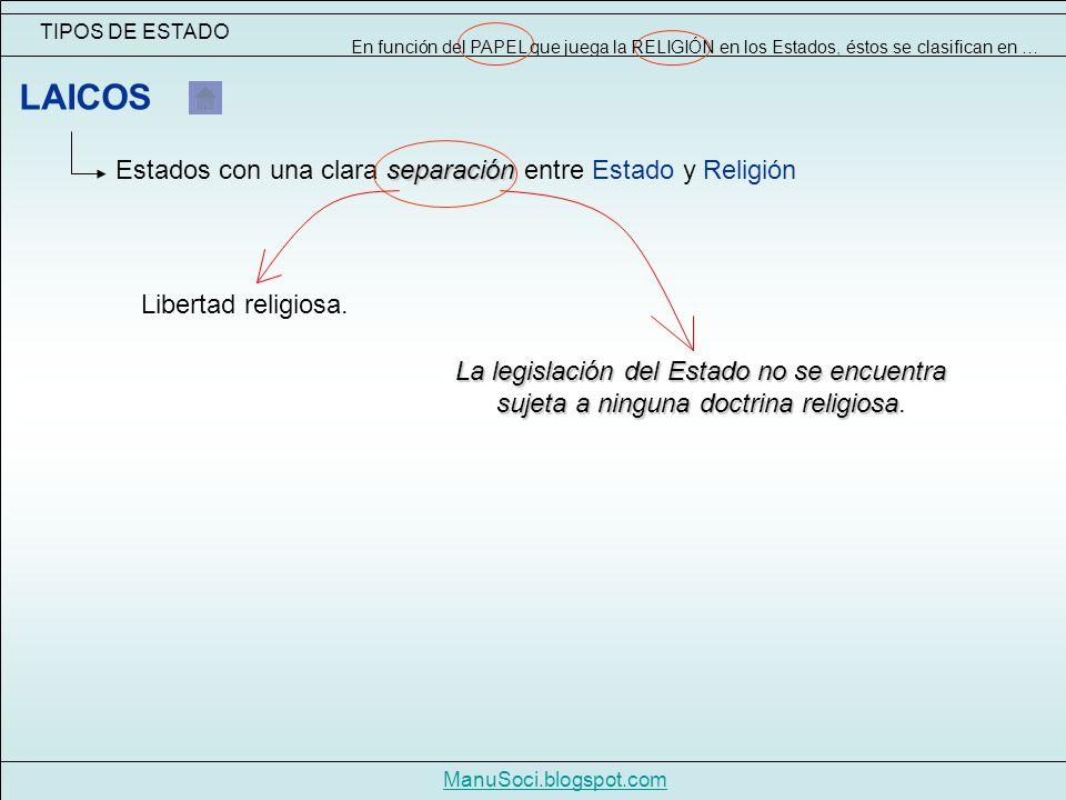 TIPOS DE ESTADO ManuSoci.blogspot.com separación Estados con una clara separación entre Estado y Religión LAICOS Libertad religiosa.