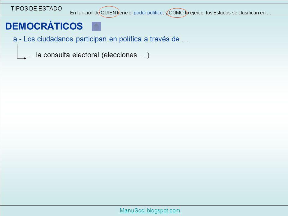 TIPOS DE ESTADO En función de QUIÉN tiene el poder político, y CÓMO lo ejerce, los Estados se clasifican en … ManuSoci.blogspot.com DEMOCRÁTICOS a.- Los ciudadanos participan en política a través de … … la consulta electoral (elecciones …)