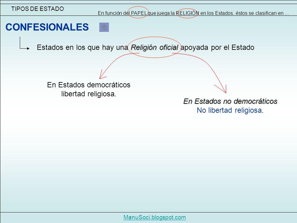 TIPOS DE ESTADO ManuSoci.blogspot.com Religión oficial Estados en los que hay una Religión oficial apoyada por el Estado CONFESIONALES En Estados democráticos libertad religiosa.