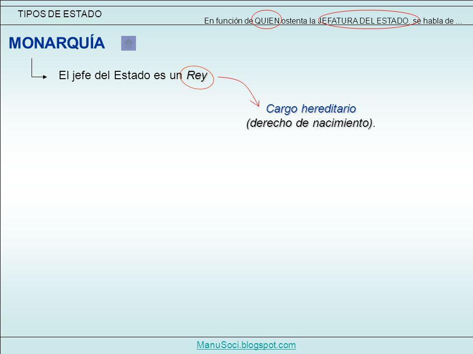 TIPOS DE ESTADO ManuSoci.blogspot.com Rey El jefe del Estado es un Rey MONARQUÍA Cargo hereditario (derecho de nacimiento) Cargo hereditario (derecho de nacimiento).