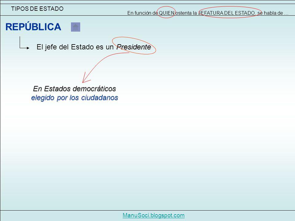 Presidente El jefe del Estado es un Presidente TIPOS DE ESTADO ManuSoci.blogspot.com REPÚBLICA En función de QUIEN ostenta la JEFATURA DEL ESTADO, se habla de … En Estados democráticos elegido por los ciudadanos