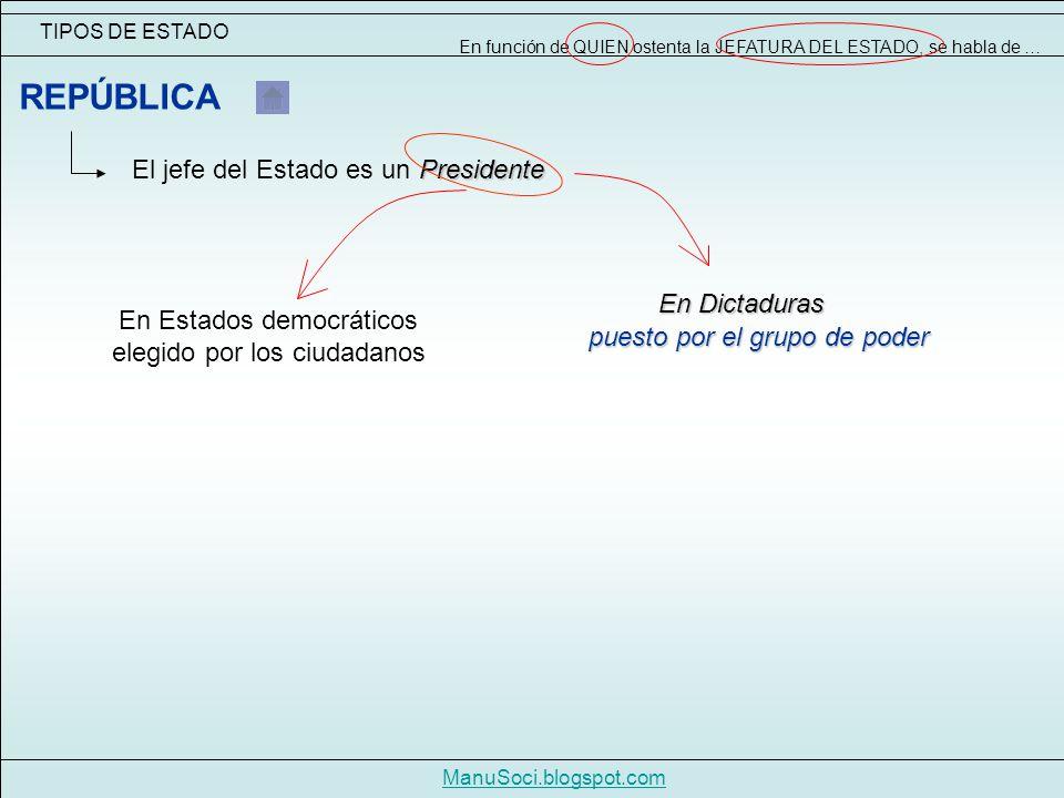 Presidente El jefe del Estado es un Presidente TIPOS DE ESTADO ManuSoci.blogspot.com REPÚBLICA En función de QUIEN ostenta la JEFATURA DEL ESTADO, se habla de … En Estados democráticos elegido por los ciudadanos En Dictaduras puesto por el grupo de poder