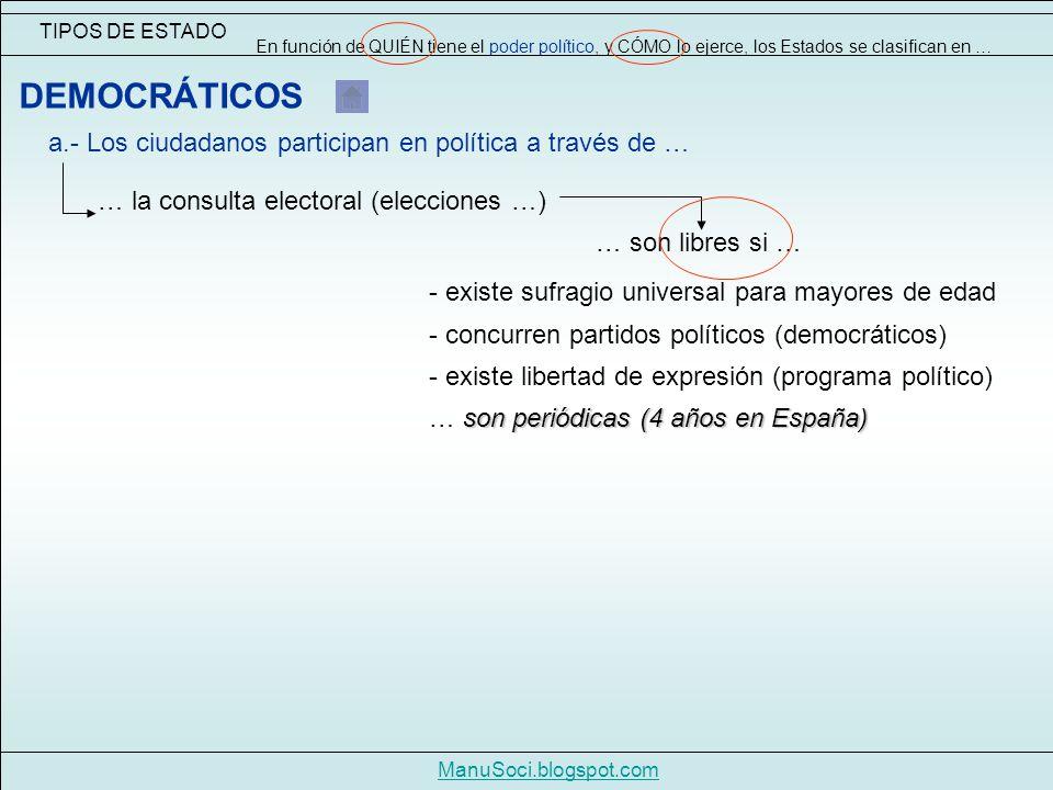TIPOS DE ESTADO En función de QUIÉN tiene el poder político, y CÓMO lo ejerce, los Estados se clasifican en … ManuSoci.blogspot.com DEMOCRÁTICOS a.- Los ciudadanos participan en política a través de … … la consulta electoral (elecciones …) … son libres si … - existe sufragio universal para mayores de edad - concurren partidos políticos (democráticos) son periódicas (4 años en España) … son periódicas (4 años en España) - existe libertad de expresión (programa político)