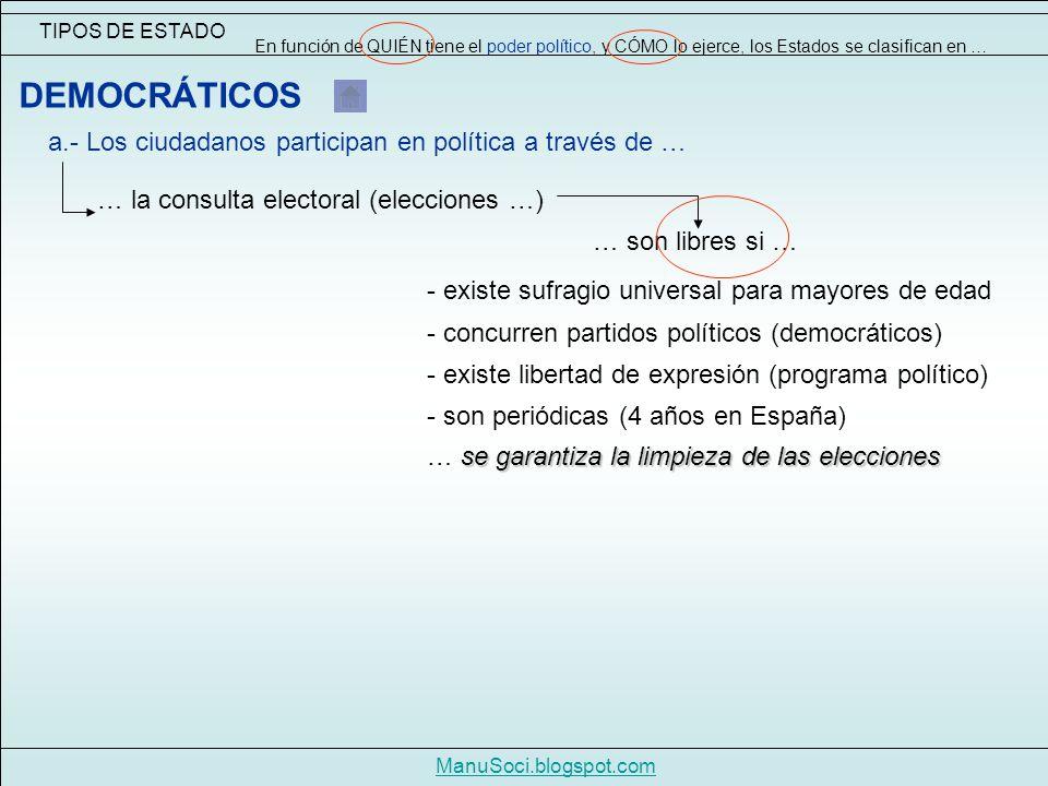 TIPOS DE ESTADO En función de QUIÉN tiene el poder político, y CÓMO lo ejerce, los Estados se clasifican en … ManuSoci.blogspot.com DEMOCRÁTICOS a.- Los ciudadanos participan en política a través de … … la consulta electoral (elecciones …) … son libres si … - existe sufragio universal para mayores de edad - concurren partidos políticos (democráticos) - son periódicas (4 años en España) se garantiza la limpieza de las elecciones … se garantiza la limpieza de las elecciones - existe libertad de expresión (programa político)