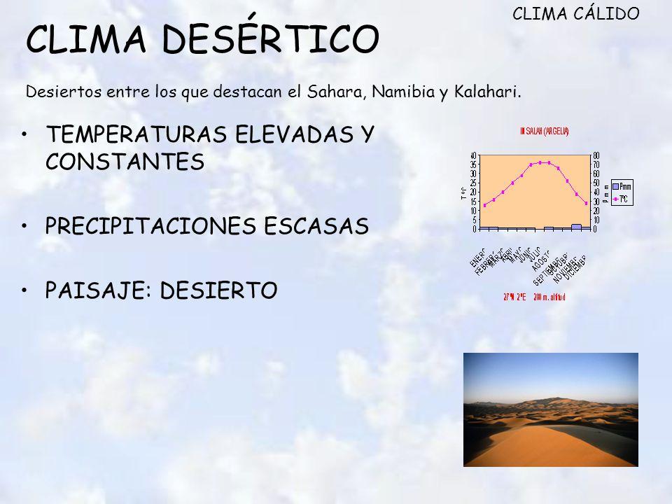 CLIMA DESÉRTICO Desiertos entre los que destacan el Sahara, Namibia y Kalahari.