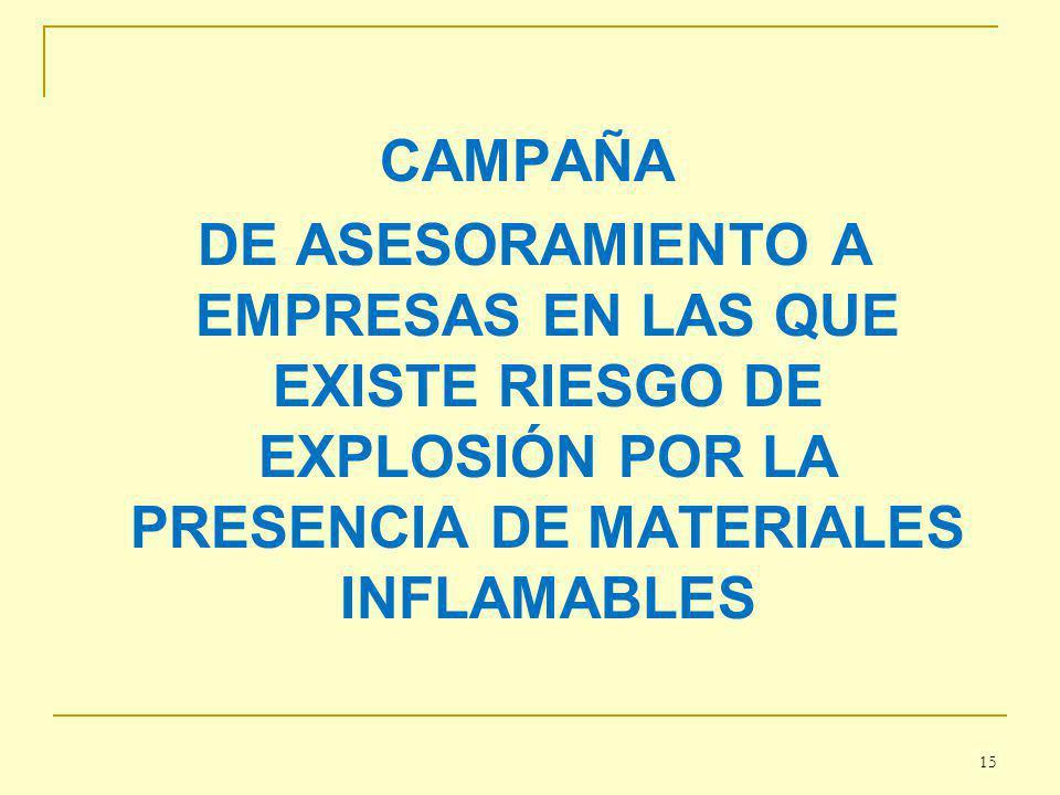 CAMPAÑA DE ASESORAMIENTO A EMPRESAS EN LAS QUE EXISTE RIESGO DE EXPLOSIÓN POR LA PRESENCIA DE MATERIALES INFLAMABLES 15