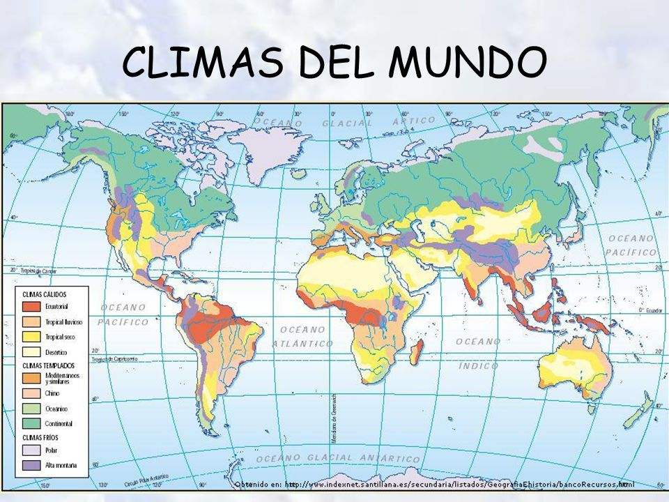 CLIMAS DEL MUNDO