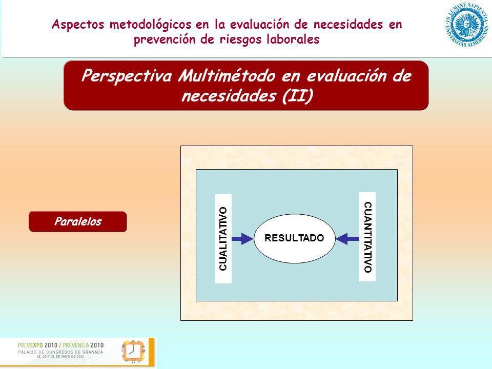 Presentación de una guía para la evaluación de los programas formativos en prevención de riesgos laborales Aspectos metodológicos en la evaluación de necesidades en prevención de riesgos laborales Perspectiva Multimétodo en evaluación de necesidades (III) Estatus Equivalente CUALITATIVOCUANTITATIVO RESULTADO