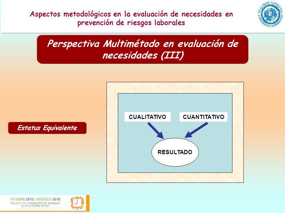 Presentación de una guía para la evaluación de los programas formativos en prevención de riesgos laborales Aspectos metodológicos en la evaluación de necesidades en prevención de riesgos laborales Perspectiva Multimétodo en evaluación de necesidades (IV) Dominancia variable PARADIGMA CUALITATIVO PARADIGMA CUANTITATIVO CUALITATIVO CUANTITATIVO RESULTADO CUANTITATIVO CUALITATIVO