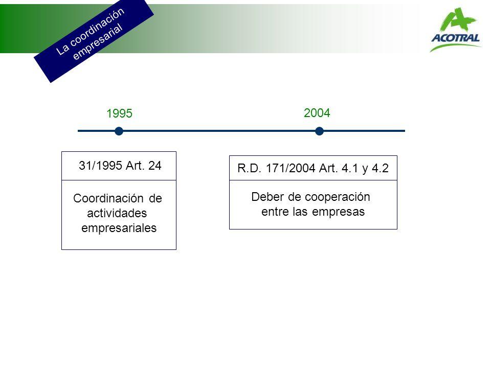 La coordinación empresarial 31/1995 Art. 24 Coordinación de actividades empresariales R.D. 171/2004 Art. 4.1 y 4.2 Deber de cooperación entre las empr