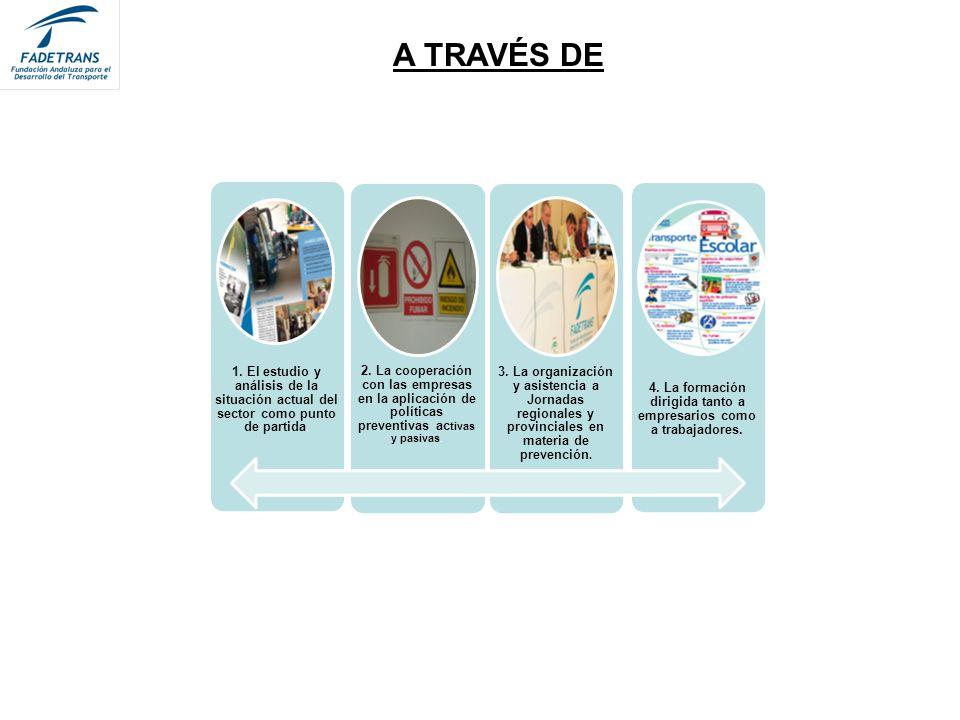 A TRAVÉS DE 1.El estudio y análisis de la situación actual del sector como punto de partida.