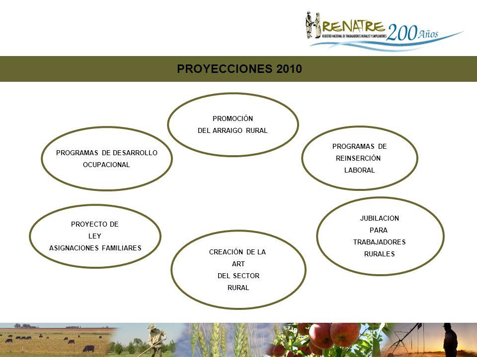 PROYECCIONES 2010 PROYECTO DE LEY ASIGNACIONES FAMILIARES PROGRAMAS DE REINSERCIÓN LABORAL JUBILACION PARA TRABAJADORES RURALES CREACIÓN DE LA ART DEL SECTOR RURAL PROMOCIÓN DEL ARRAIGO RURAL PROGRAMAS DE DESARROLLO OCUPACIONAL