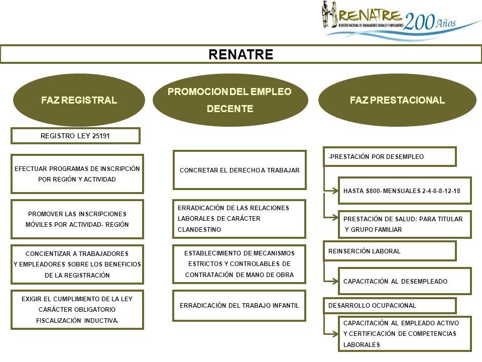 ACCIONES REALIZADAS PROGRAMA DE ALFABETIZACIÓN RURAL.