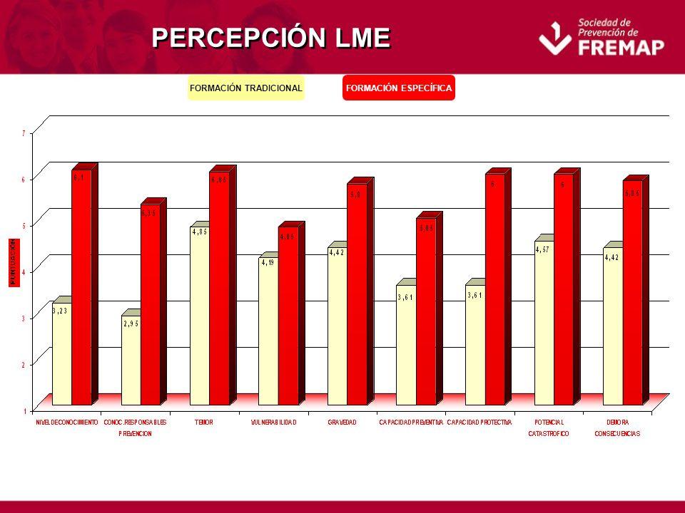 PERCEPCIÓN LME FORMACIÓN TRADICIONALFORMACIÓN ESPECÍFICA