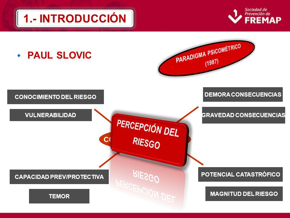 w PAUL SLOVIC CONOCIMIENTO DEL RIESGO VULNERABILIDAD GRAVEDAD CONSECUENCIAS DEMORA CONSECUENCIAS CAPACIDAD PREV/PROTECTIVA POTENCIAL CATASTRÓFICO TEMOR MAGNITUD DEL RIESGO CONDUCTAS SEGURAS 1.- INTRODUCCIÓN