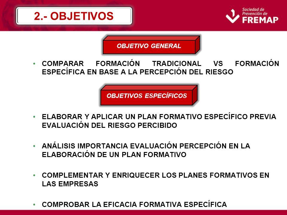 COMPARAR FORMACIÓN TRADICIONAL VS FORMACIÓN ESPECÍFICA EN BASE A LA PERCEPCIÓN DEL RIESGO ELABORAR Y APLICAR UN PLAN FORMATIVO ESPECÍFICO PREVIA EVALUACIÓN DEL RIESGO PERCIBIDO ANÁLISIS IMPORTANCIA EVALUACIÓN PERCEPCIÓN EN LA ELABORACIÓN DE UN PLAN FORMATIVO COMPLEMENTAR Y ENRIQUECER LOS PLANES FORMATIVOS EN LAS EMPRESAS COMPROBAR LA EFICACIA FORMATIVA ESPECÍFICA 2.- OBJETIVOS OBJETIVO GENERAL OBJETIVOS ESPECÍFICOS