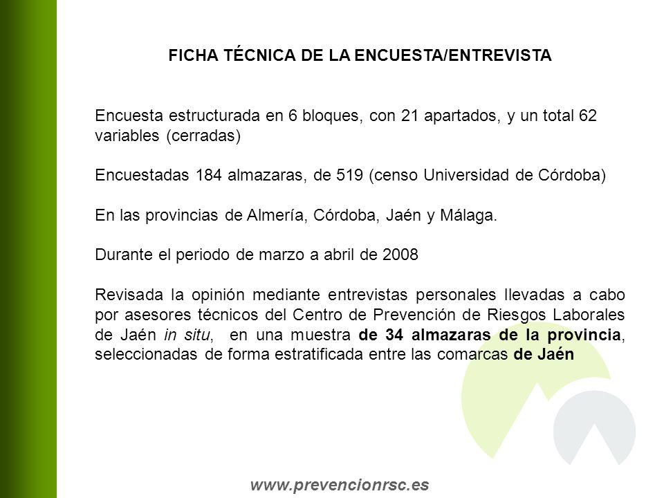 www.prevencionrsc.es FICHA TÉCNICA DE LA ENCUESTA/ENTREVISTA Encuesta estructurada en 6 bloques, con 21 apartados, y un total 62 variables (cerradas) Encuestadas 184 almazaras, de 519 (censo Universidad de Córdoba) En las provincias de Almería, Córdoba, Jaén y Málaga.