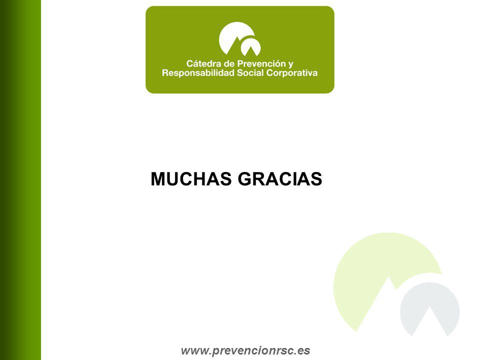 www.prevencionrsc.es MUCHAS GRACIAS