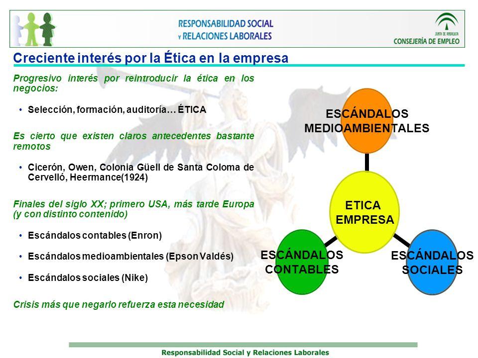 Creciente interés por la Ética en la empresa Progresivo interés por reintroducir la ética en los negocios: Selección, formación, auditoría… ÉTICA Es c