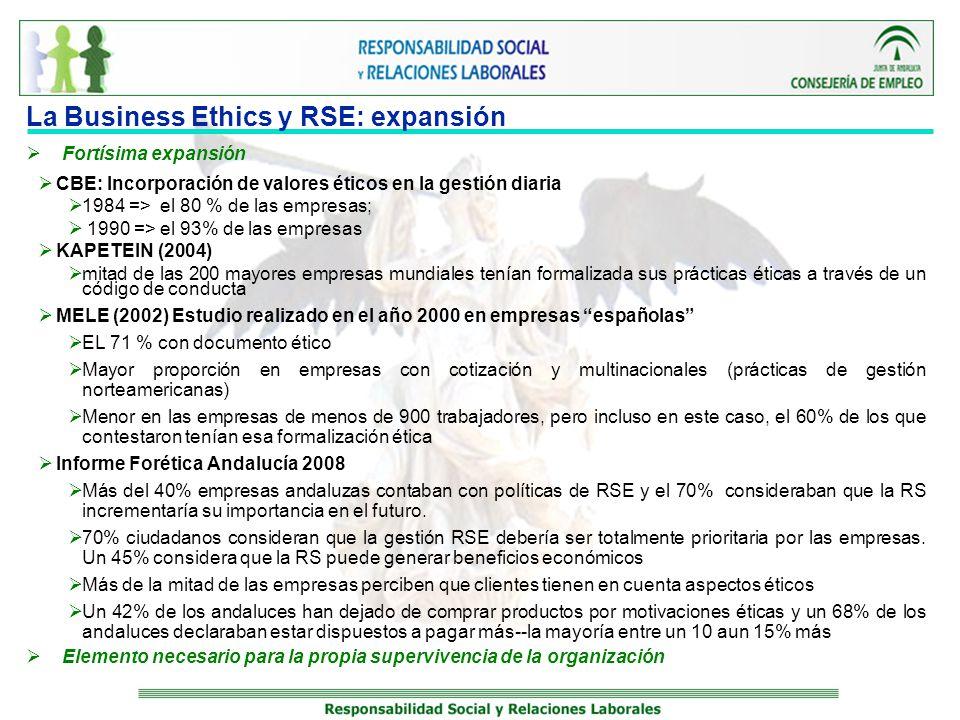 La Business Ethics y RSE: expansión Fortísima expansión CBE: Incorporación de valores éticos en la gestión diaria 1984 => el 80 % de las empresas; 199