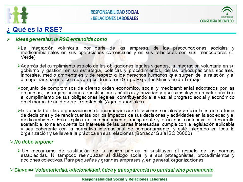 ¿ Qué es la RSE? Ideas generales: la RSE entendida como La integración voluntaria, por parte de las empresa, de las preocupaciones sociales y medioamb