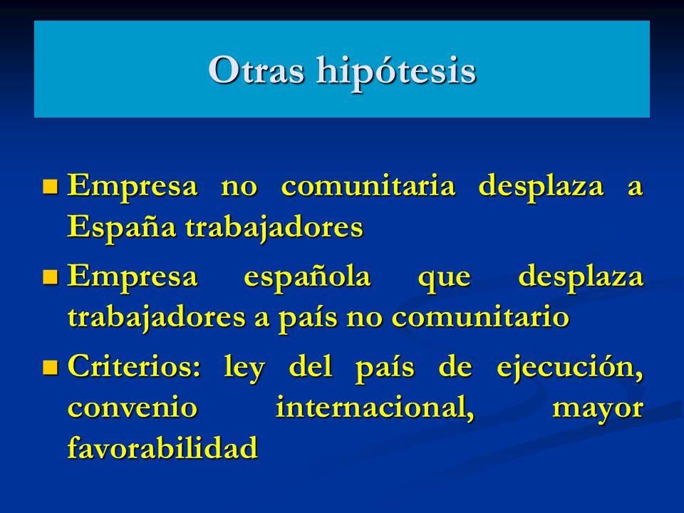 Otras hipótesis Empresa no comunitaria desplaza a España trabajadores Empresa no comunitaria desplaza a España trabajadores Empresa española que despl