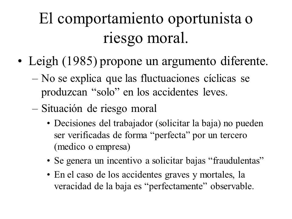 El comportamiento oportunista o riesgo moral. Leigh (1985) propone un argumento diferente. –No se explica que las fluctuaciones cíclicas se produzcan