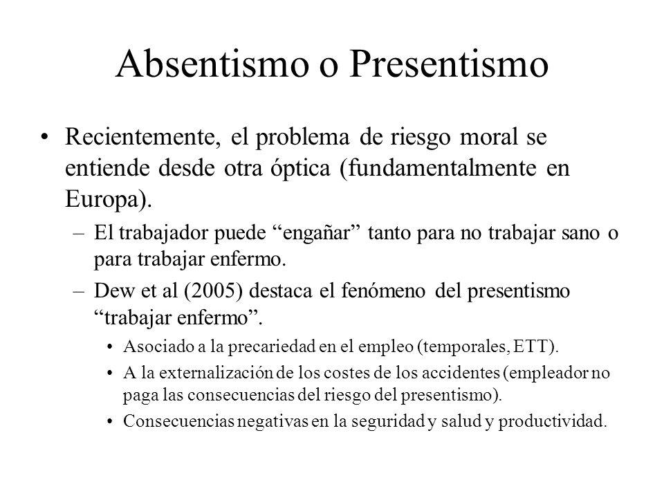 Absentismo o Presentismo Recientemente, el problema de riesgo moral se entiende desde otra óptica (fundamentalmente en Europa). –El trabajador puede e