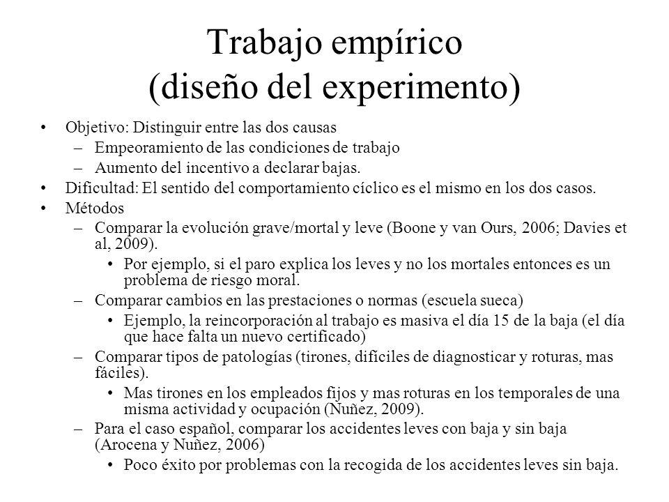 Trabajo empírico (diseño del experimento) Objetivo: Distinguir entre las dos causas –Empeoramiento de las condiciones de trabajo –Aumento del incentiv
