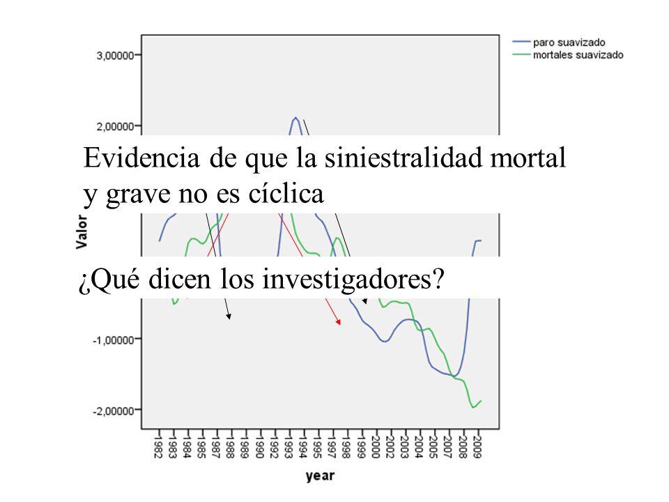 Evidencia de que la siniestralidad mortal y grave no es cíclica ¿Qué dicen los investigadores?