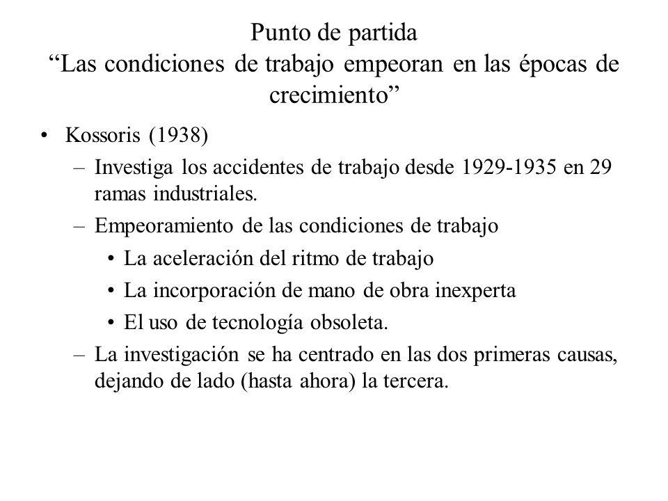 Punto de partida Las condiciones de trabajo empeoran en las épocas de crecimiento Kossoris (1938) –Investiga los accidentes de trabajo desde 1929-1935