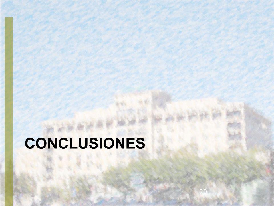 CONCLUSIONES 20