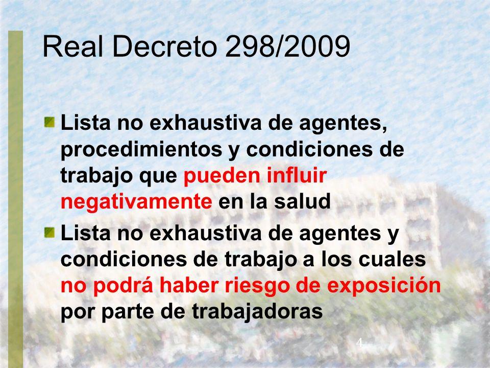 Real Decreto 298/2009 Lista no exhaustiva de agentes, procedimientos y condiciones de trabajo que pueden influir negativamente en la salud Lista no ex