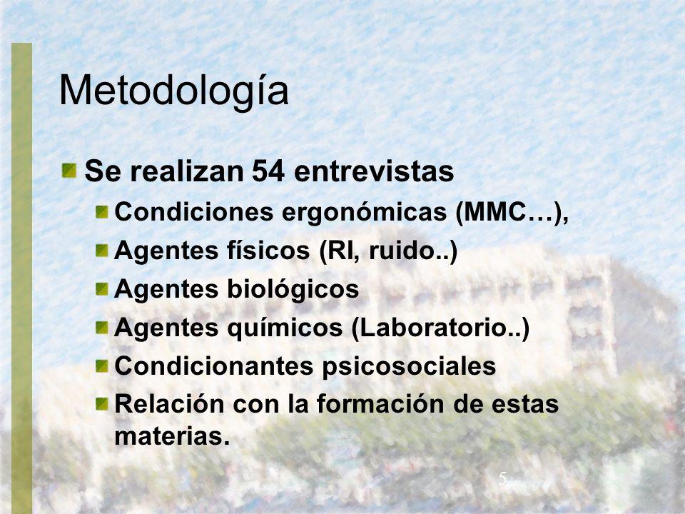 Metodología Se realizan 54 entrevistas Condiciones ergonómicas (MMC…), Agentes físicos (RI, ruido..) Agentes biológicos Agentes químicos (Laboratorio.