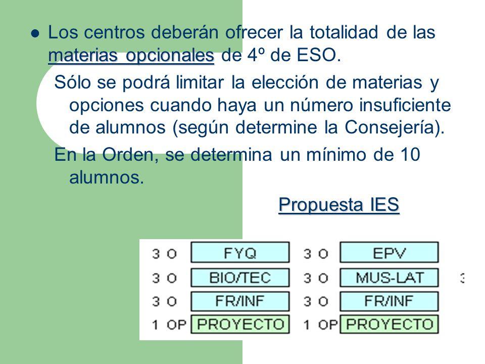 materias opcionales Los centros deberán ofrecer la totalidad de las materias opcionales de 4º de ESO.