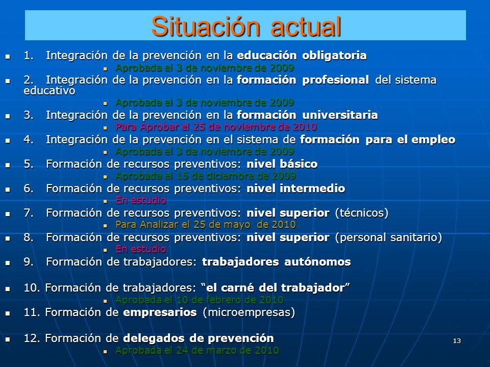 13 Situación actual 1. Integración de la prevención en la educación obligatoria 1. Integración de la prevención en la educación obligatoria Aprobada e