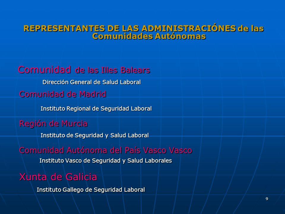 10 Representantes de las Organizaciones Empresariales CEOE Presidente de ASPREM Fomento del Trabajo Nacional ADECCO Mutua UMIVALE Endesa S.