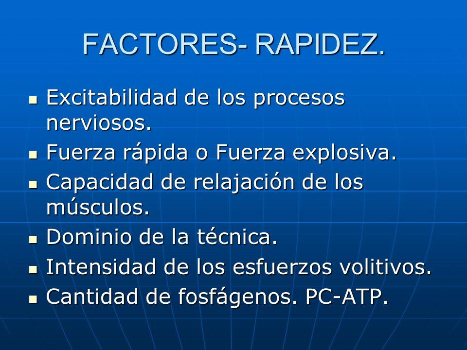 FACTORES- RAPIDEZ. Excitabilidad de los procesos nerviosos. Excitabilidad de los procesos nerviosos. Fuerza rápida o Fuerza explosiva. Fuerza rápida o