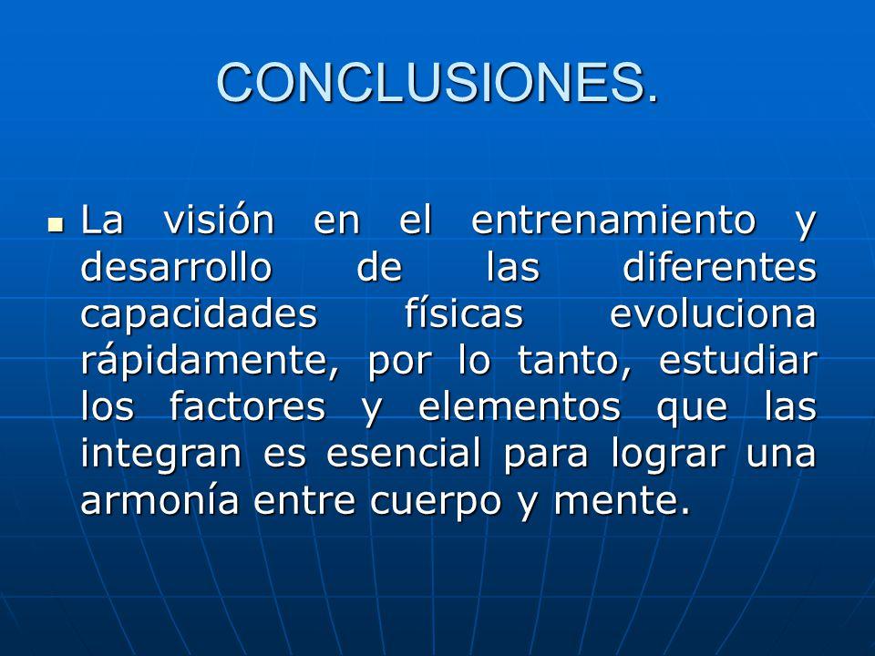 CONCLUSIONES. La visión en el entrenamiento y desarrollo de las diferentes capacidades físicas evoluciona rápidamente, por lo tanto, estudiar los fact