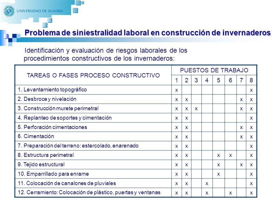 11 Identificación y evaluación de riesgos laborales de los procedimientos constructivos de los invernaderos: TAREAS O FASES PROCESO CONSTRUCTIVO PUESTOS DE TRABAJO 12345678 1.