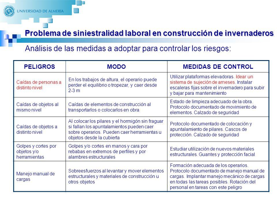 14 Análisis de las medidas a adoptar para controlar los riesgos: PELIGROSMODOMEDIDAS DE CONTROL Caídas de personas a distinto nivel En los trabajos de