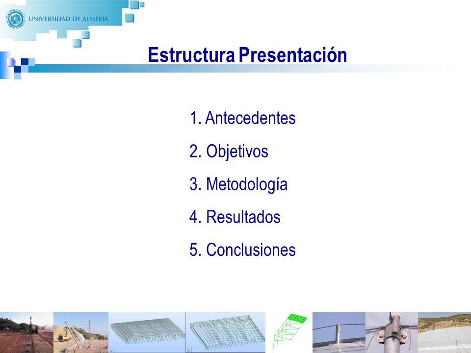 2 Estructura Presentación 1. Antecedentes 2. Objetivos 3. Metodología 4. Resultados 5. Conclusiones